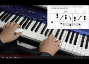 Hướng dẫn cách học đàn piano nhanh cho người mới bắt đầu