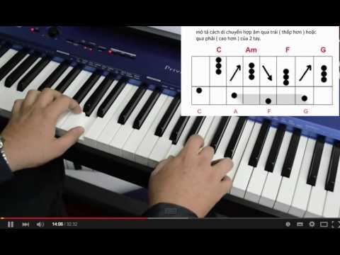 Cách luyện ngón khi chơi piano để đạt tốc độ đi nốt nhanh hơn